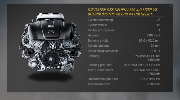 Mercedes-AMG-GT-V8-engine-technical-data