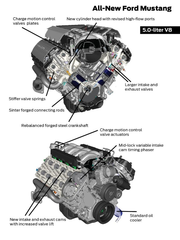 2015-mustang-engine-specs-50l-v8-coyote_7745